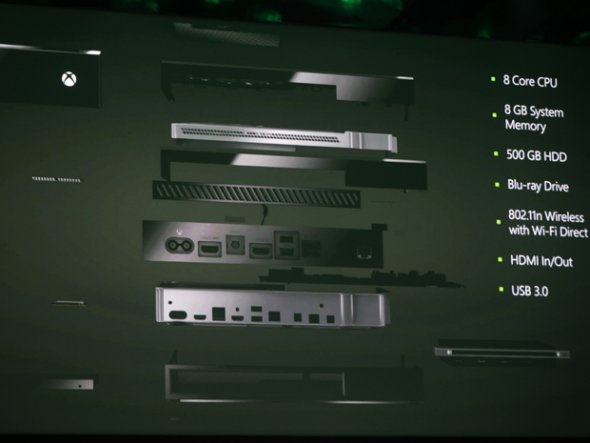 the-xbox-one-has-a-lot-of-powerful-specs-including-a-500-gb-hard-drive-wifi-direct-8gb-of-ram-and-a-blu-ray-player