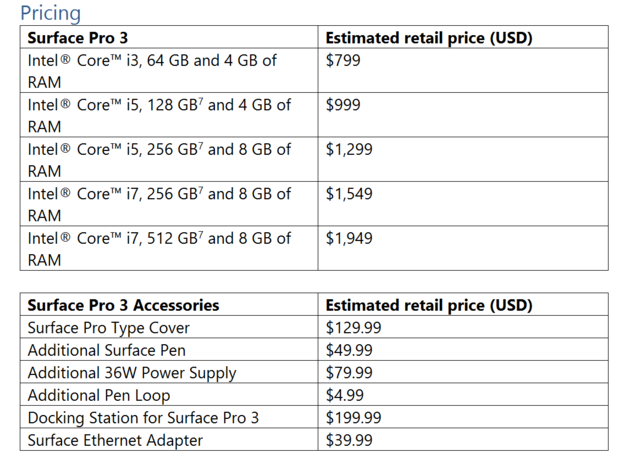surfacepro3list-v1-620x466