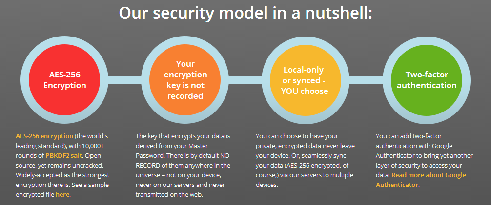 dashlane_security_model