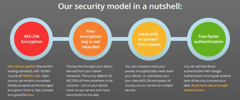 dashlane_security_model